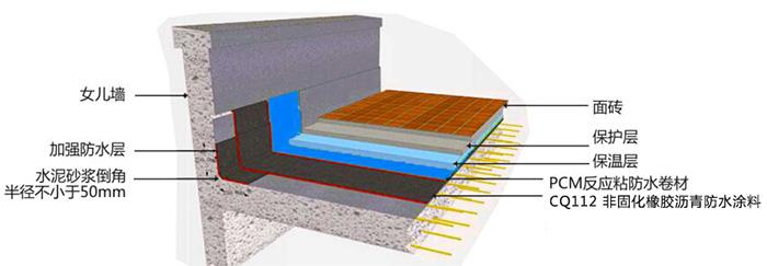 屋面防水解决方案
